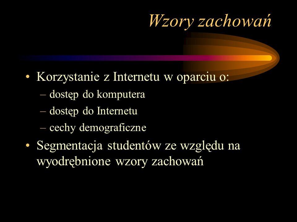 Wzory zachowań Korzystanie z Internetu w oparciu o:
