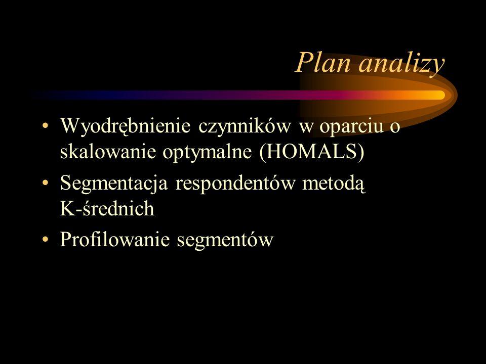 Plan analizy Wyodrębnienie czynników w oparciu o skalowanie optymalne (HOMALS) Segmentacja respondentów metodą K-średnich.