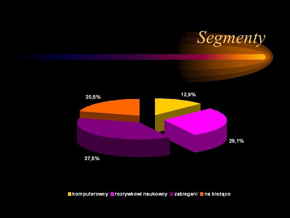Segmenty