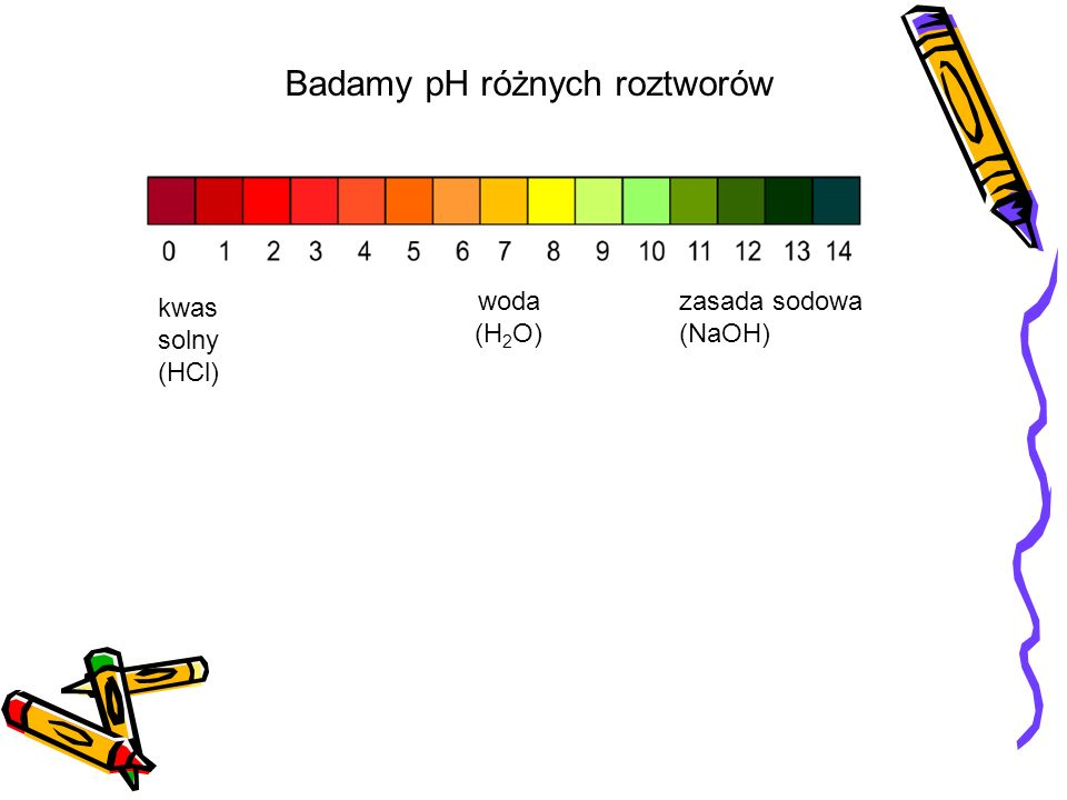 Badamy pH różnych roztworów