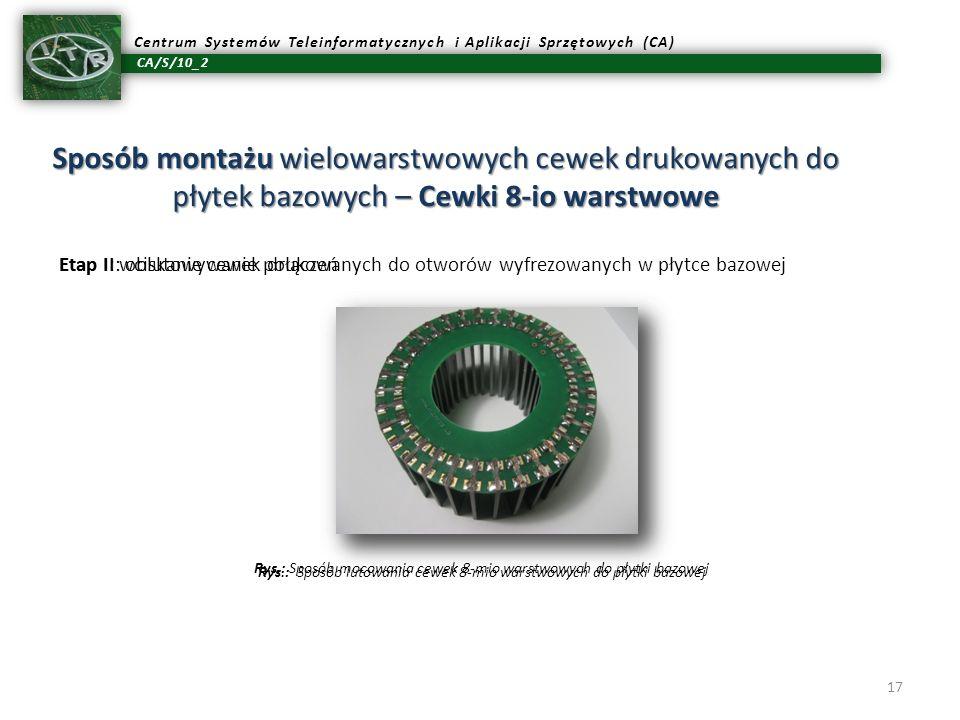 Sposób montażu wielowarstwowych cewek drukowanych do płytek bazowych – Cewki 8-io warstwowe