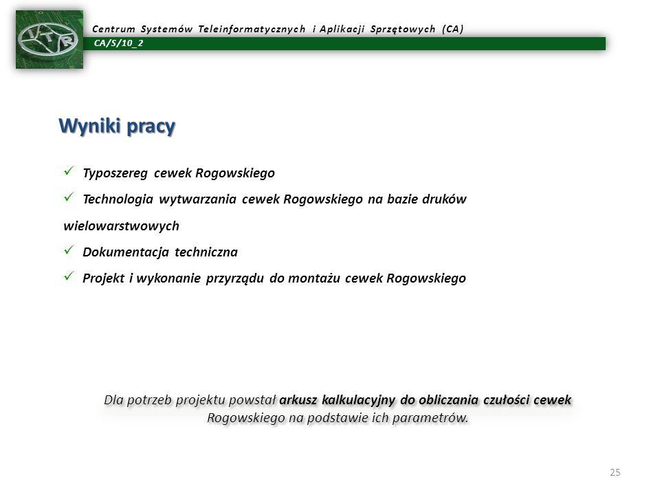 Wyniki pracy Typoszereg cewek Rogowskiego