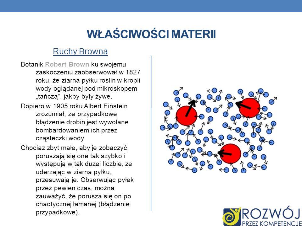 Właściwości materii Ruchy Browna