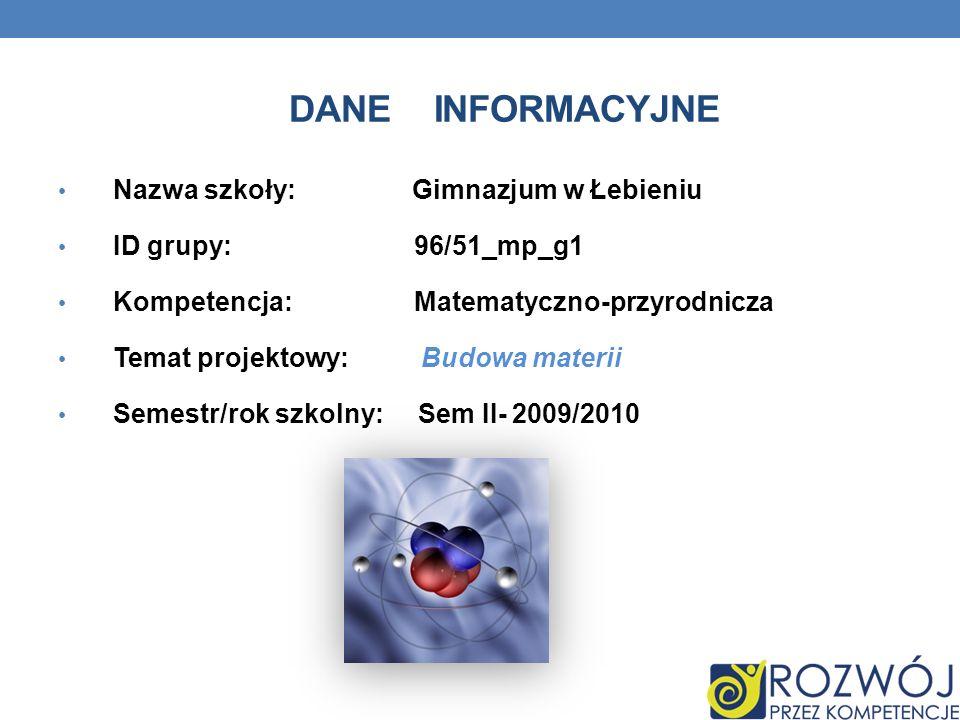 Dane INFORMACYJNE Nazwa szkoły: Gimnazjum w Łebieniu