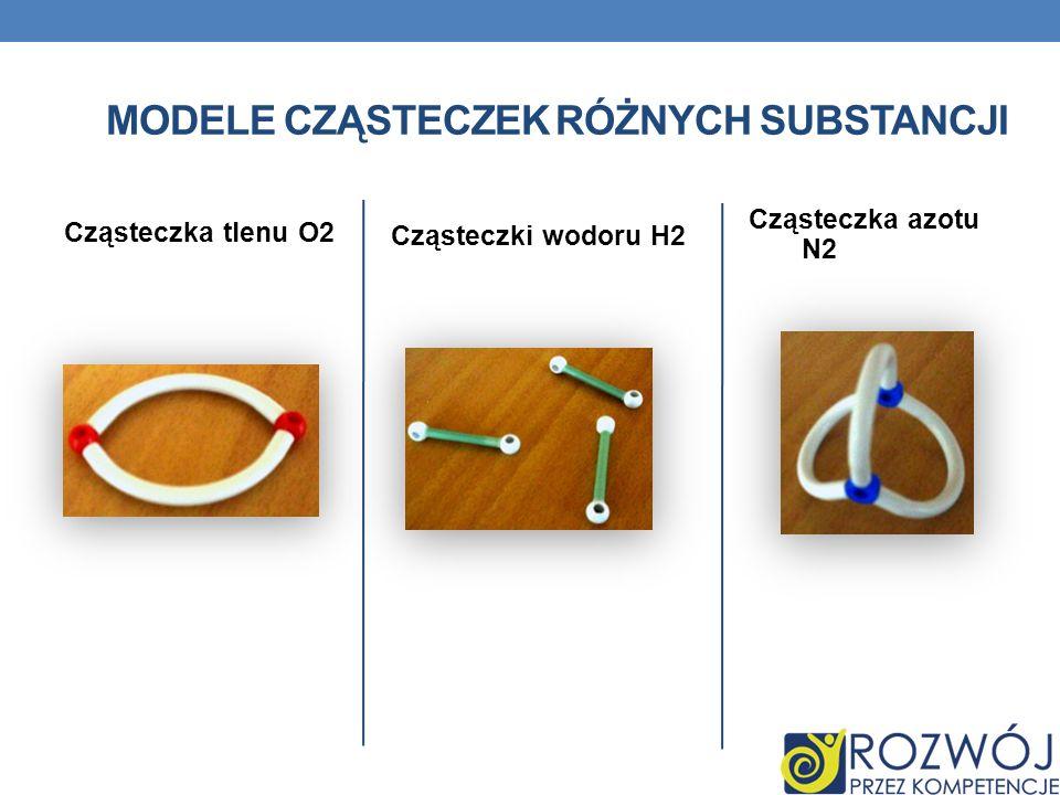 Modele Cząsteczek różnych substancji