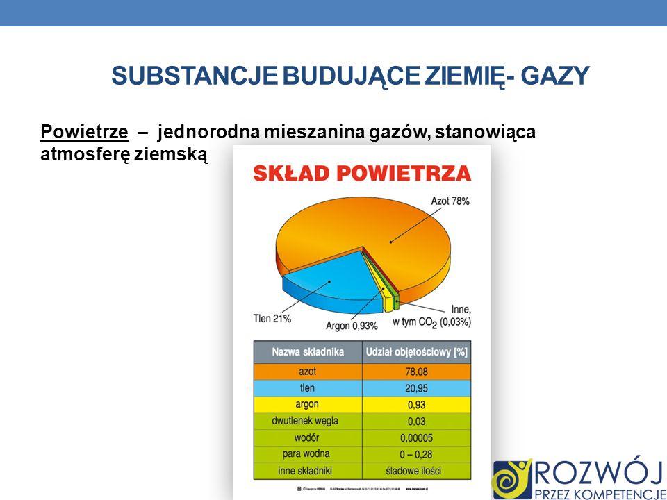 Substancje budujące ziemię- gazy