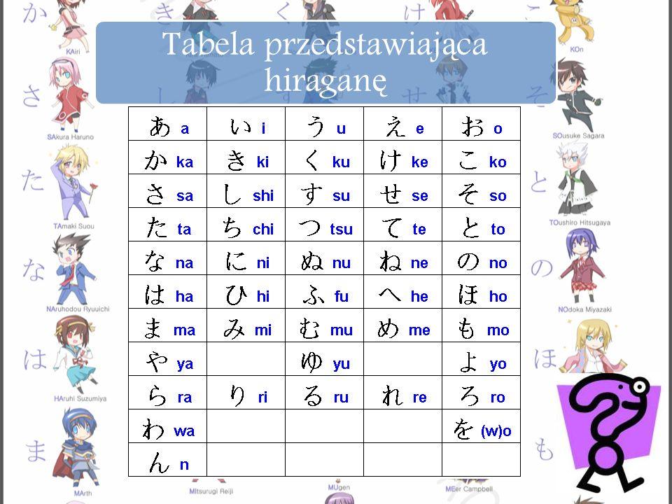 Tabela przedstawiająca hiraganę
