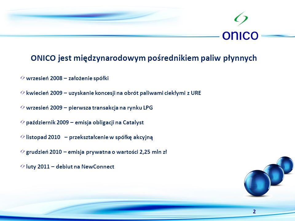 ONICO jest międzynarodowym pośrednikiem paliw płynnych
