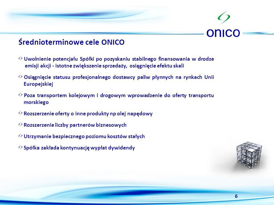 Średnioterminowe cele ONICO