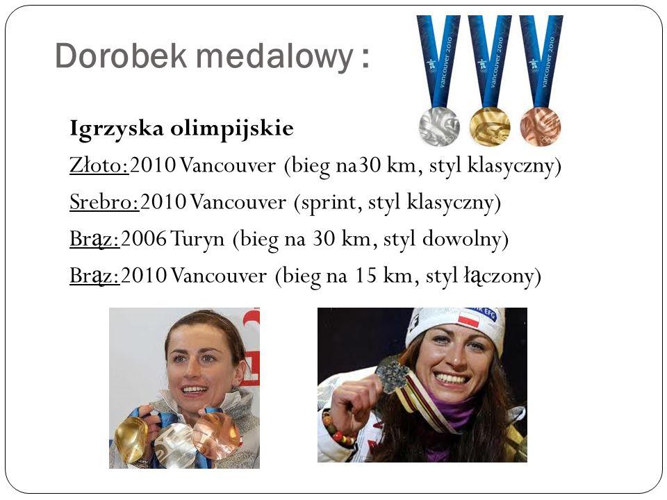 Dorobek medalowy :