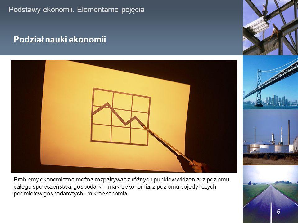 Podział nauki ekonomii