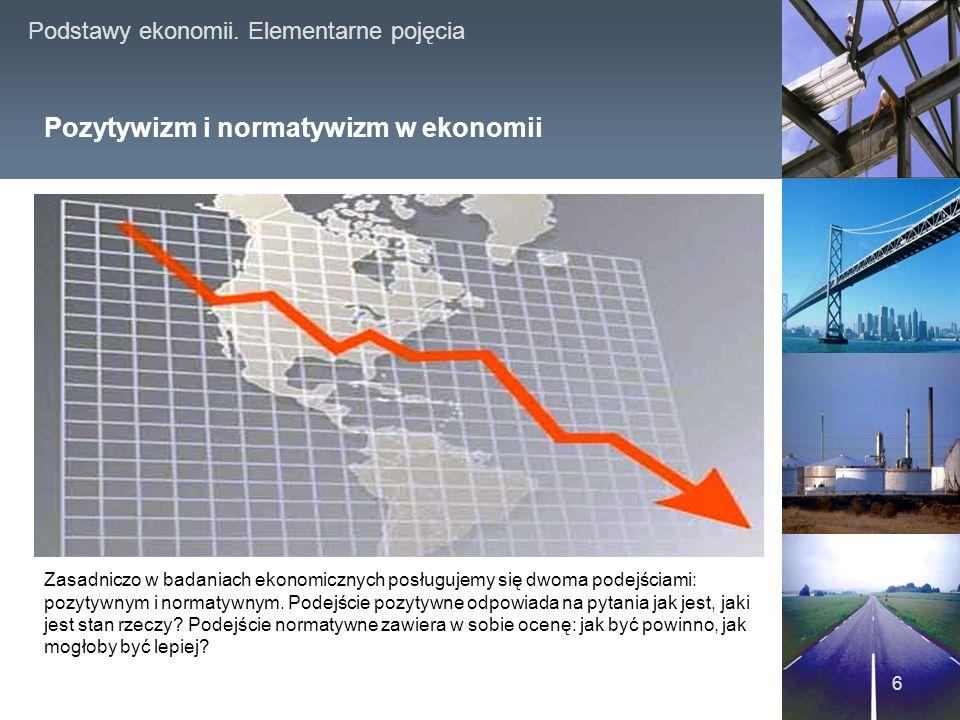 Pozytywizm i normatywizm w ekonomii