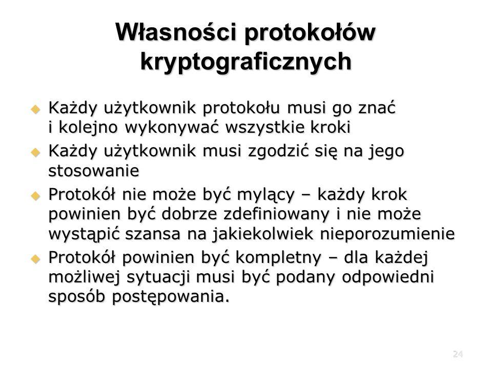 Własności protokołów kryptograficznych