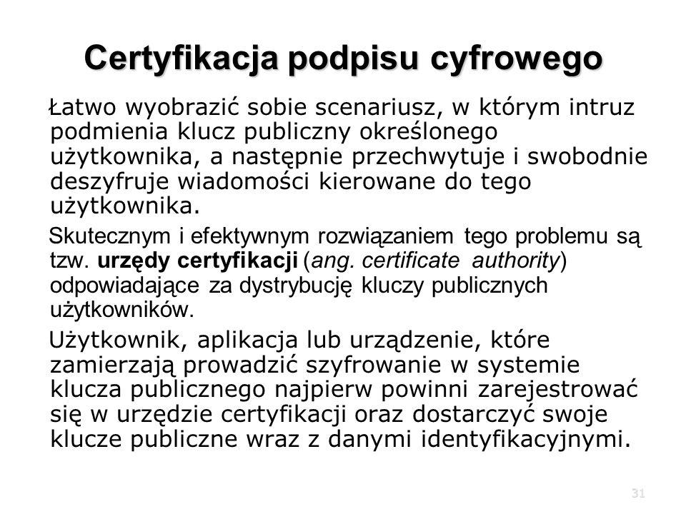 Certyfikacja podpisu cyfrowego
