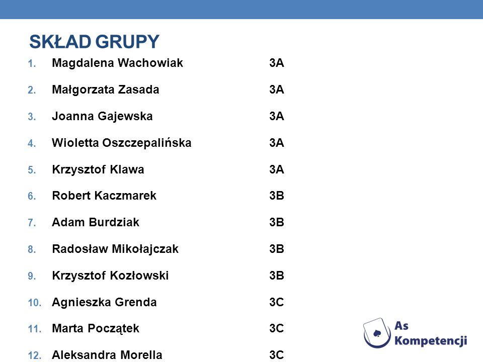 Skład grupY Magdalena Wachowiak 3A Małgorzata Zasada 3A