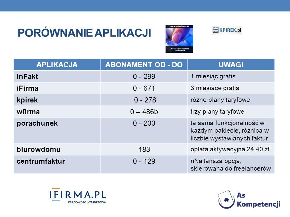 Porównanie aplikacji APLIKACJA ABONAMENT OD - DO UWAGI inFakt 0 - 299