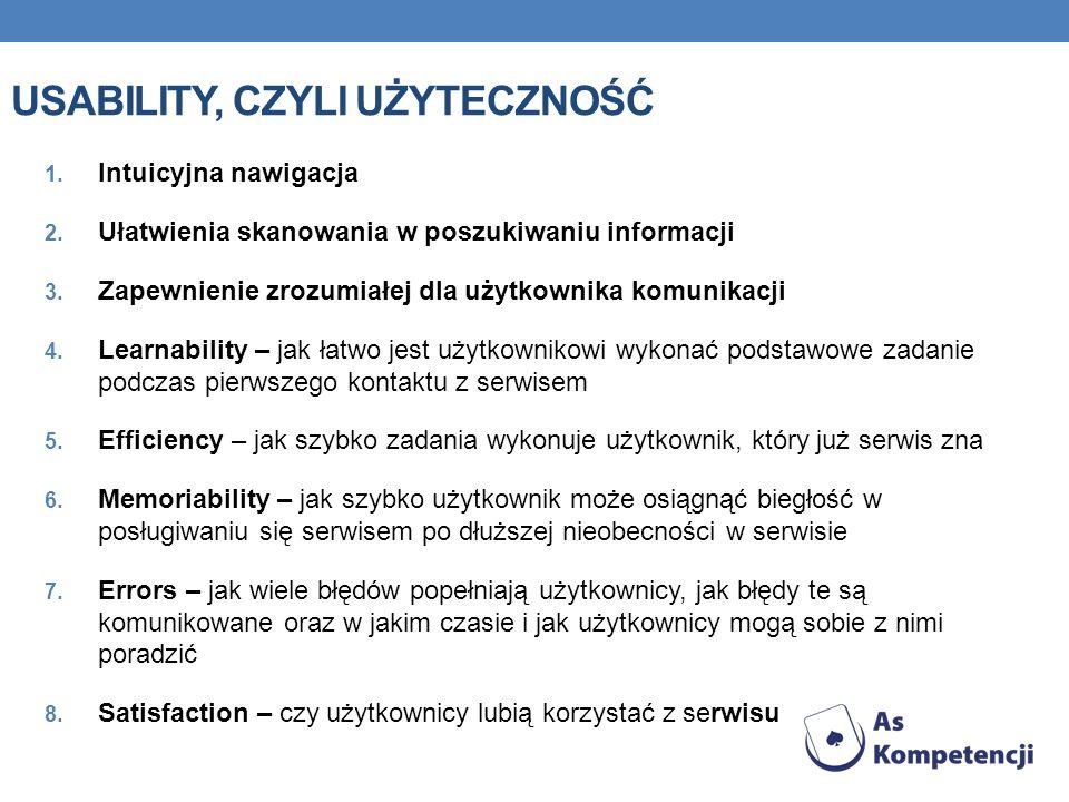 Usability, czyli użyteczność
