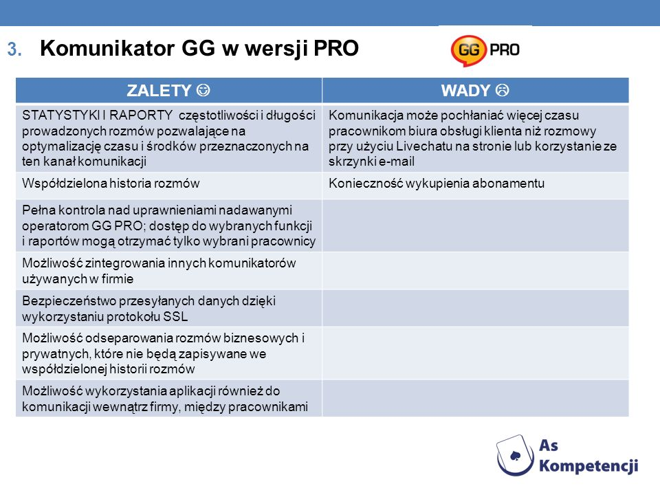 Komunikator GG w wersji PRO