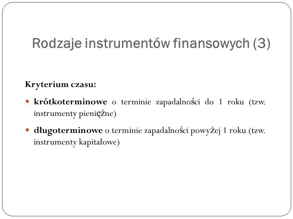 Rodzaje instrumentów finansowych (3)
