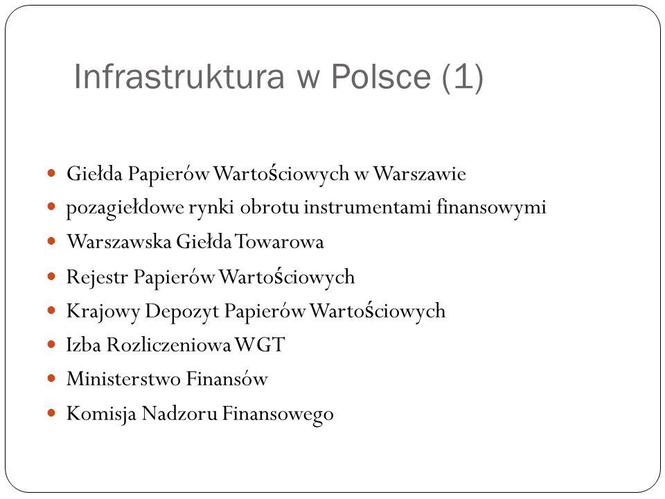 Infrastruktura w Polsce (1)