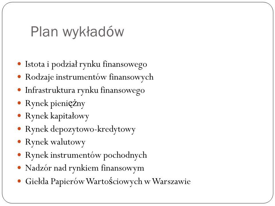 Plan wykładów Istota i podział rynku finansowego