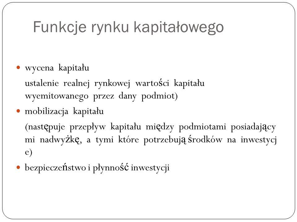 Funkcje rynku kapitałowego
