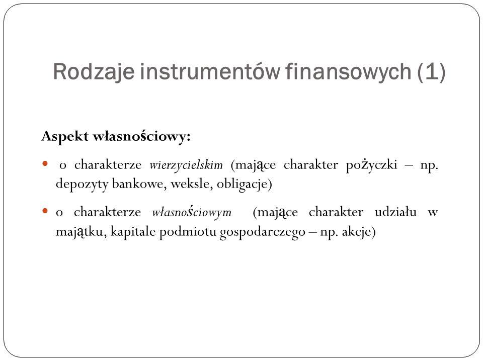 Rodzaje instrumentów finansowych (1)