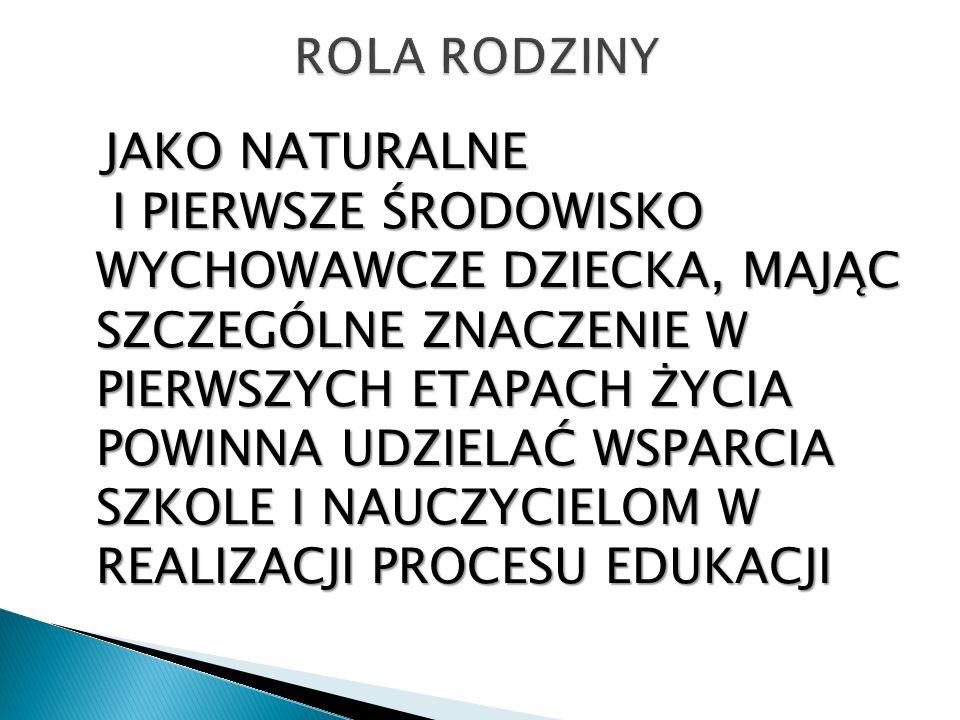ROLA RODZINY