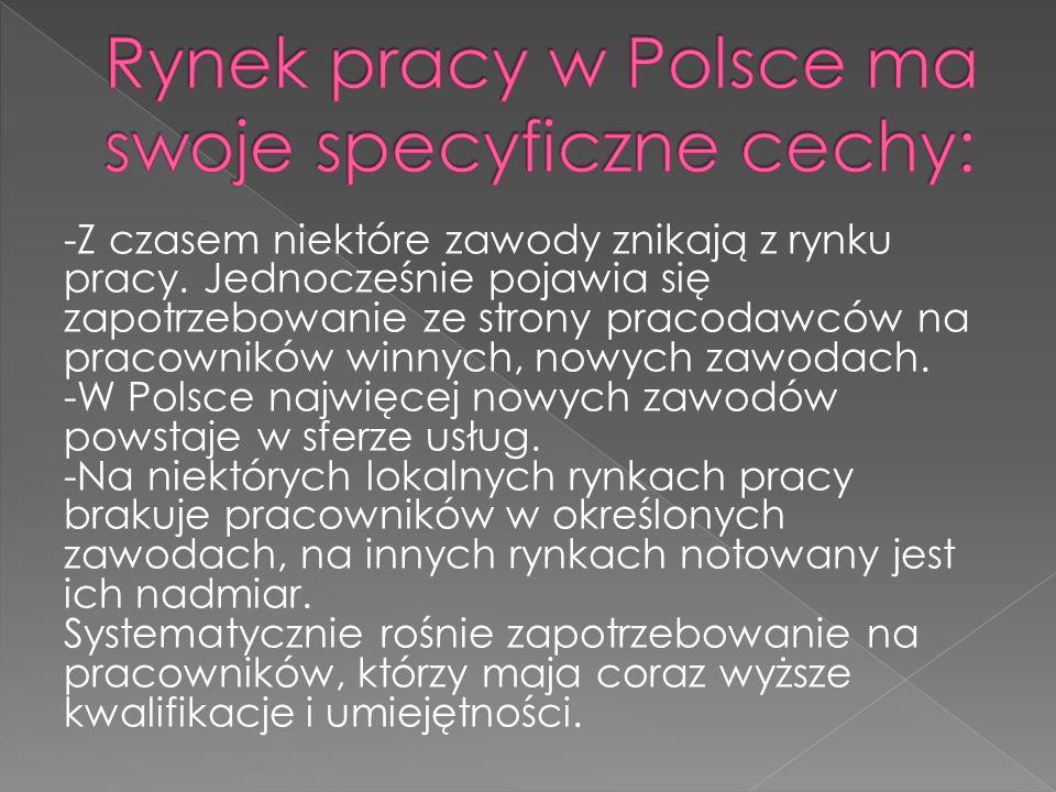 Rynek pracy w Polsce ma swoje specyficzne cechy: