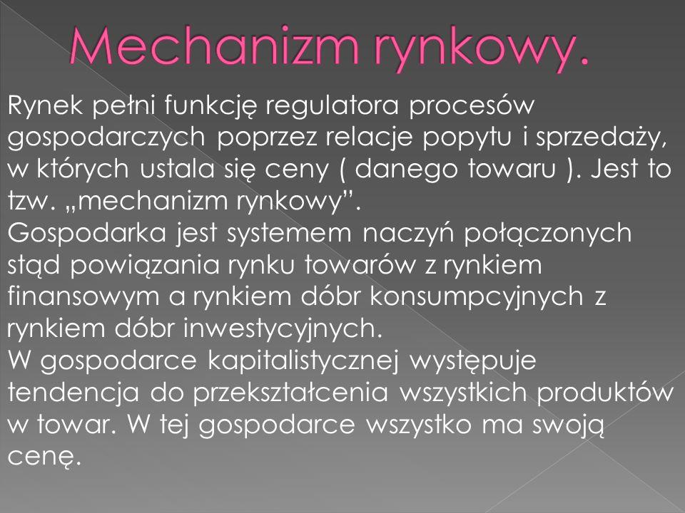 Mechanizm rynkowy.