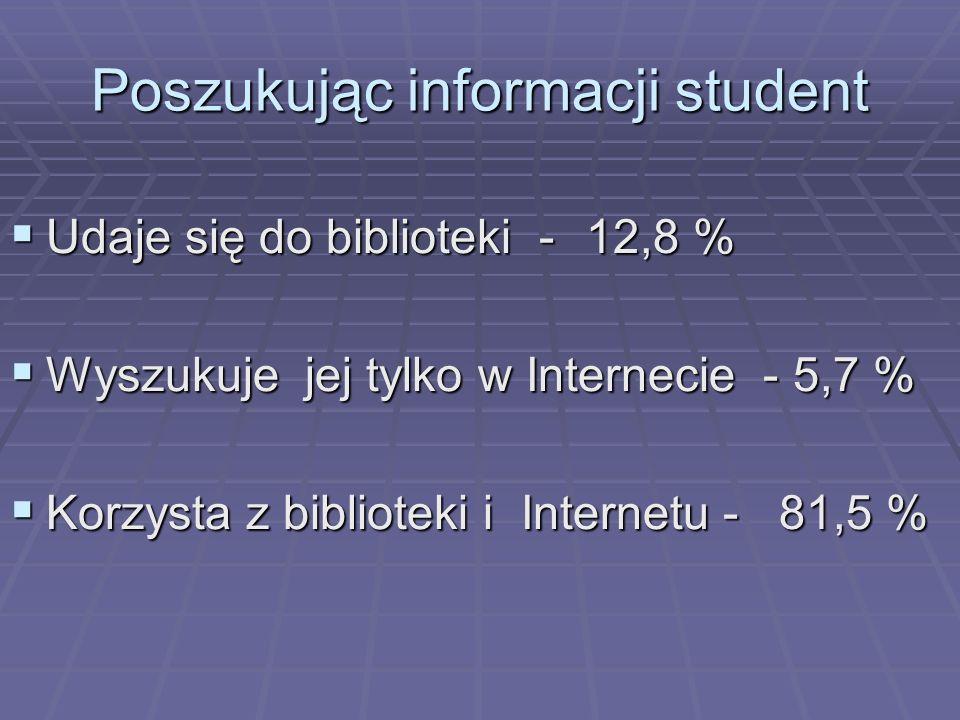 Poszukując informacji student