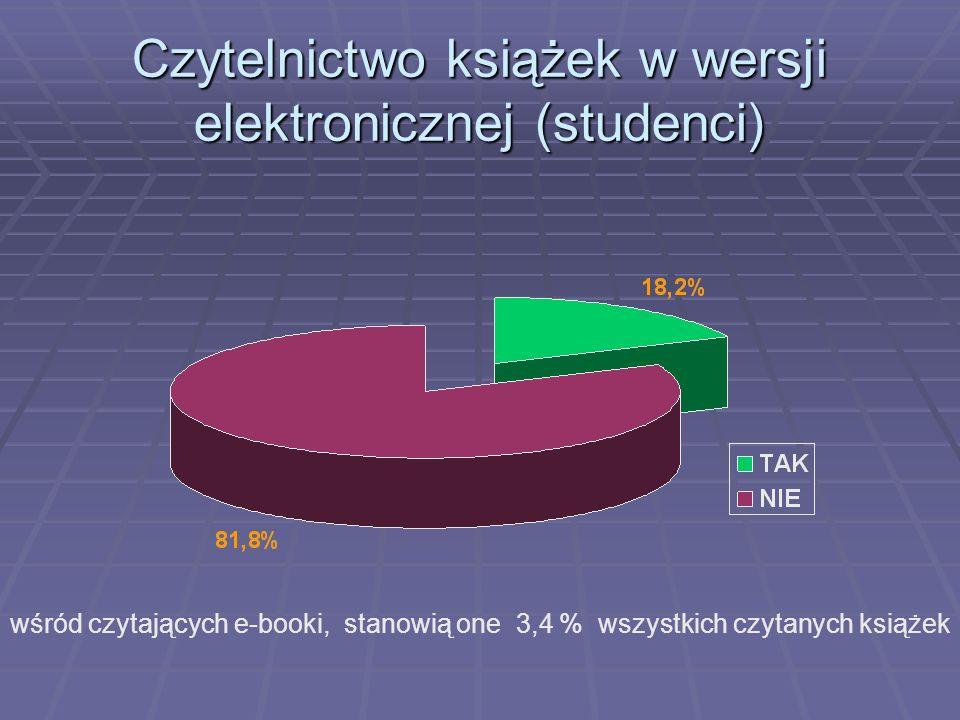 Czytelnictwo książek w wersji elektronicznej (studenci)