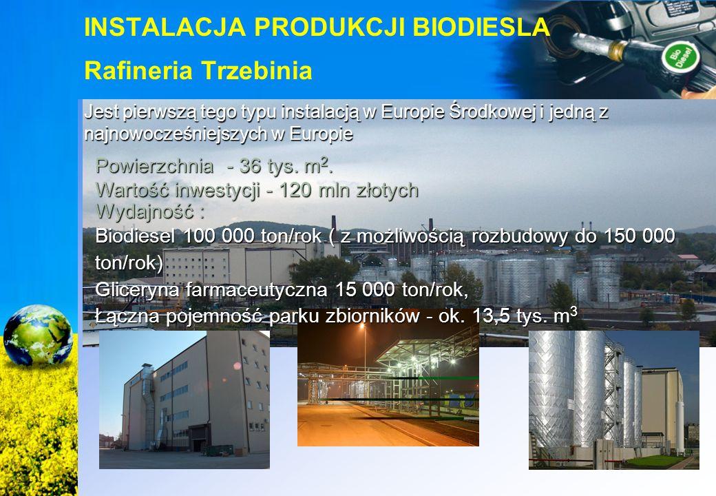 INSTALACJA PRODUKCJI BIODIESLA Rafineria Trzebinia