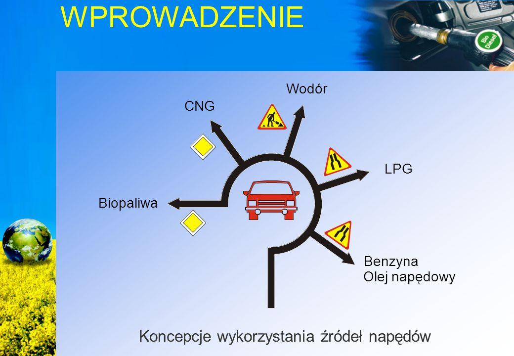 WPROWADZENIE Koncepcje wykorzystania źródeł napędów Wodór CNG LPG
