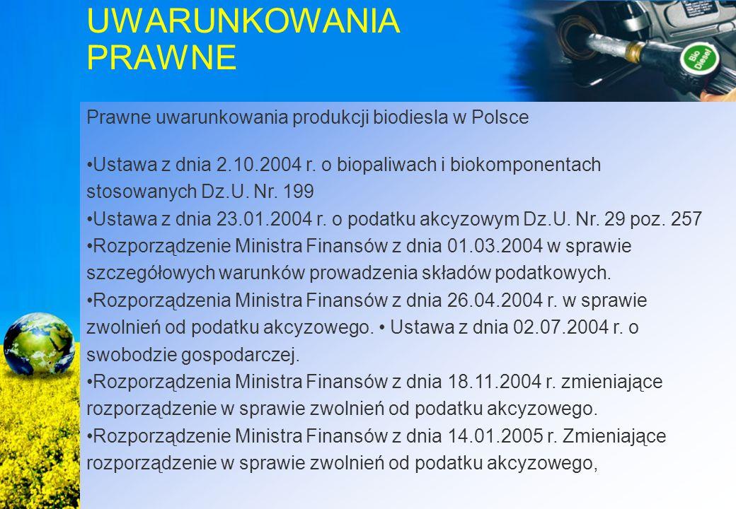 UWARUNKOWANIA PRAWNE Prawne uwarunkowania produkcji biodiesla w Polsce