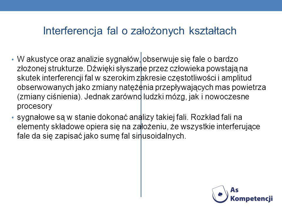 Interferencja fal o założonych kształtach