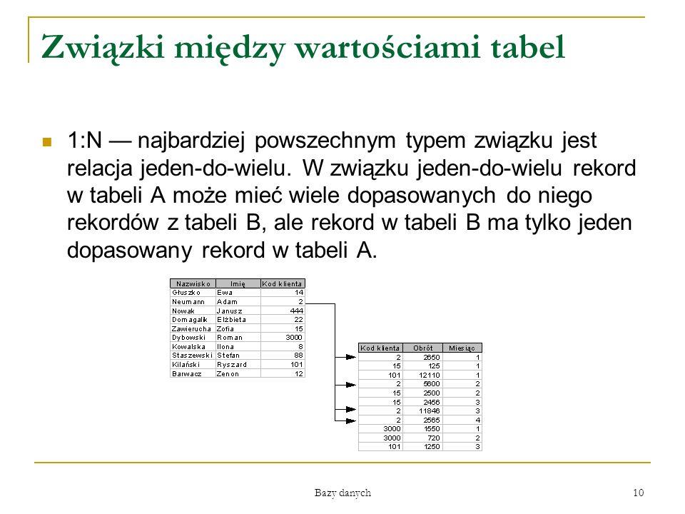 Związki między wartościami tabel
