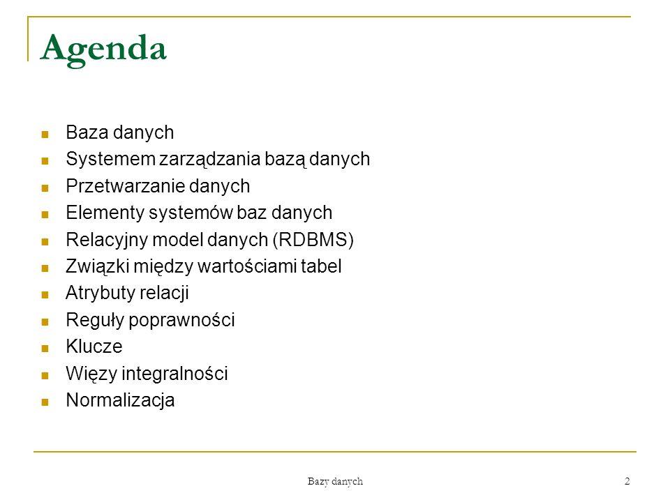 Agenda Baza danych Systemem zarządzania bazą danych