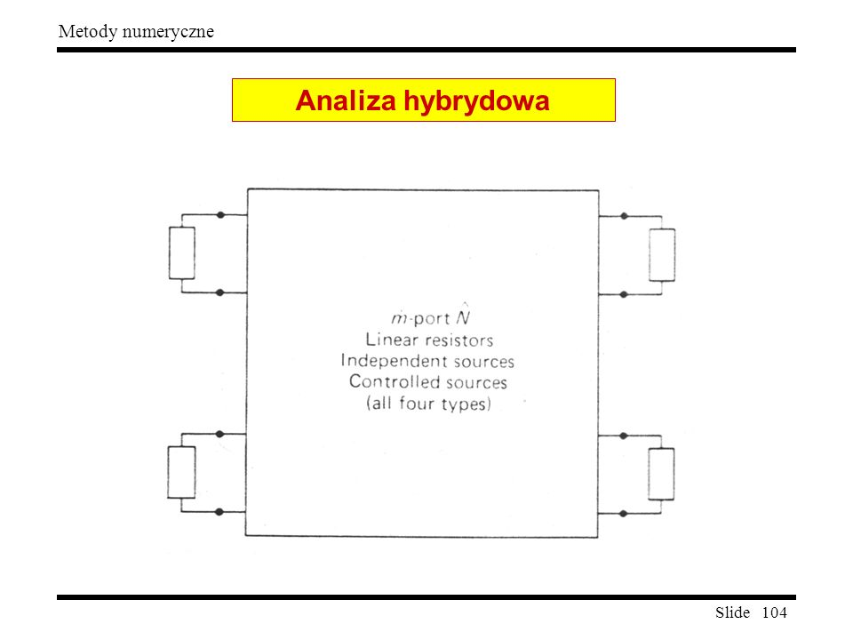 Analiza hybrydowa
