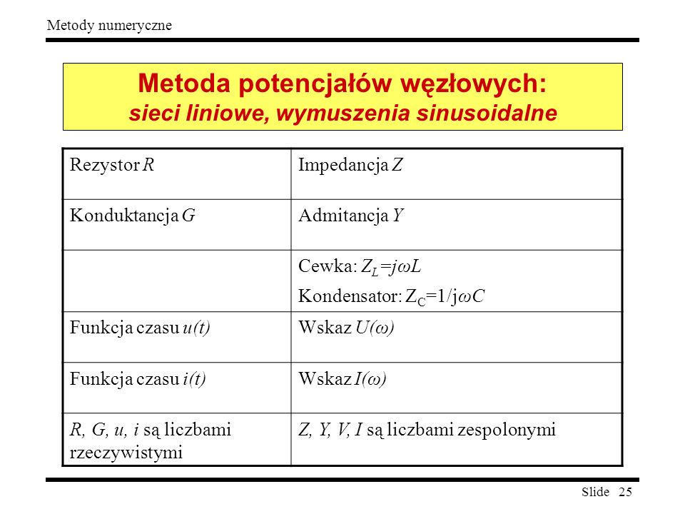 Metoda potencjałów węzłowych: sieci liniowe, wymuszenia sinusoidalne