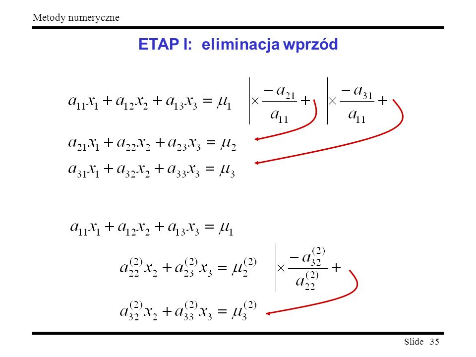 ETAP I: eliminacja wprzód