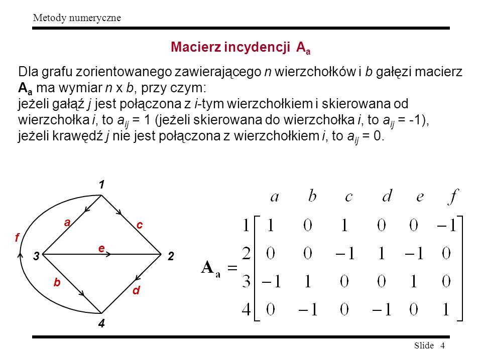 jeżeli krawędź j nie jest połączona z wierzchołkiem i, to aij = 0.