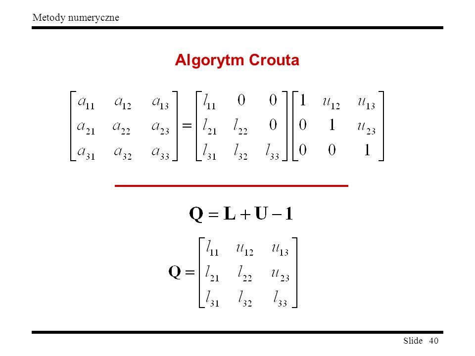 Algorytm Crouta