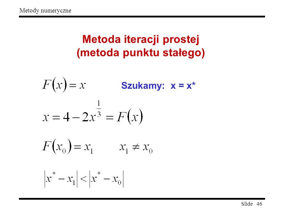 Metoda iteracji prostej (metoda punktu stałego)