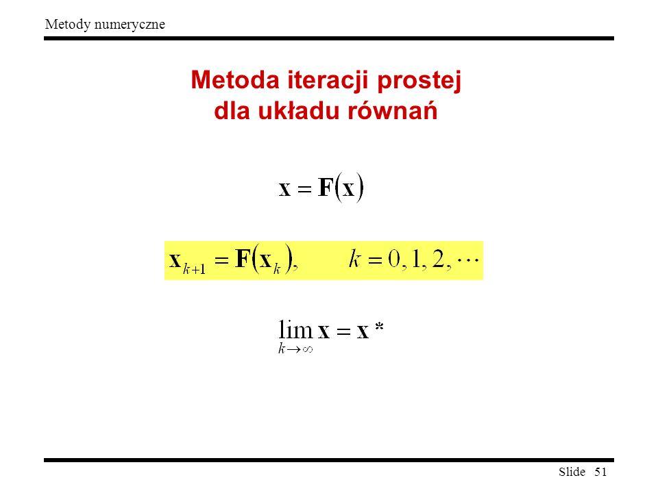 Metoda iteracji prostej