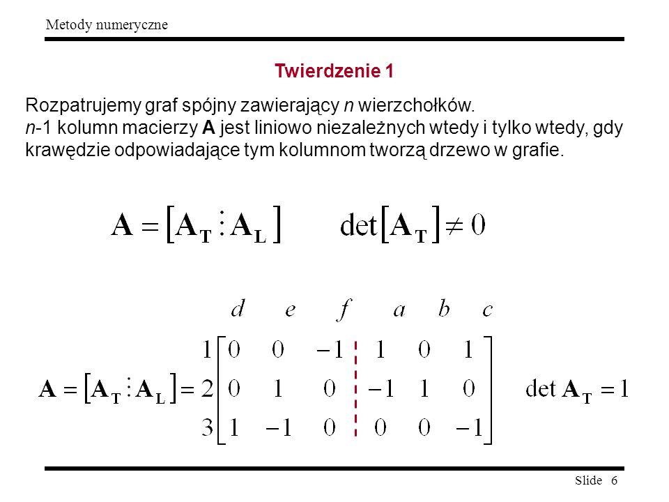 Twierdzenie 1 Rozpatrujemy graf spójny zawierający n wierzchołków.