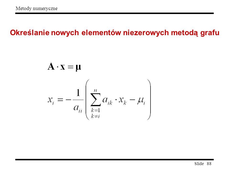 Określanie nowych elementów niezerowych metodą grafu