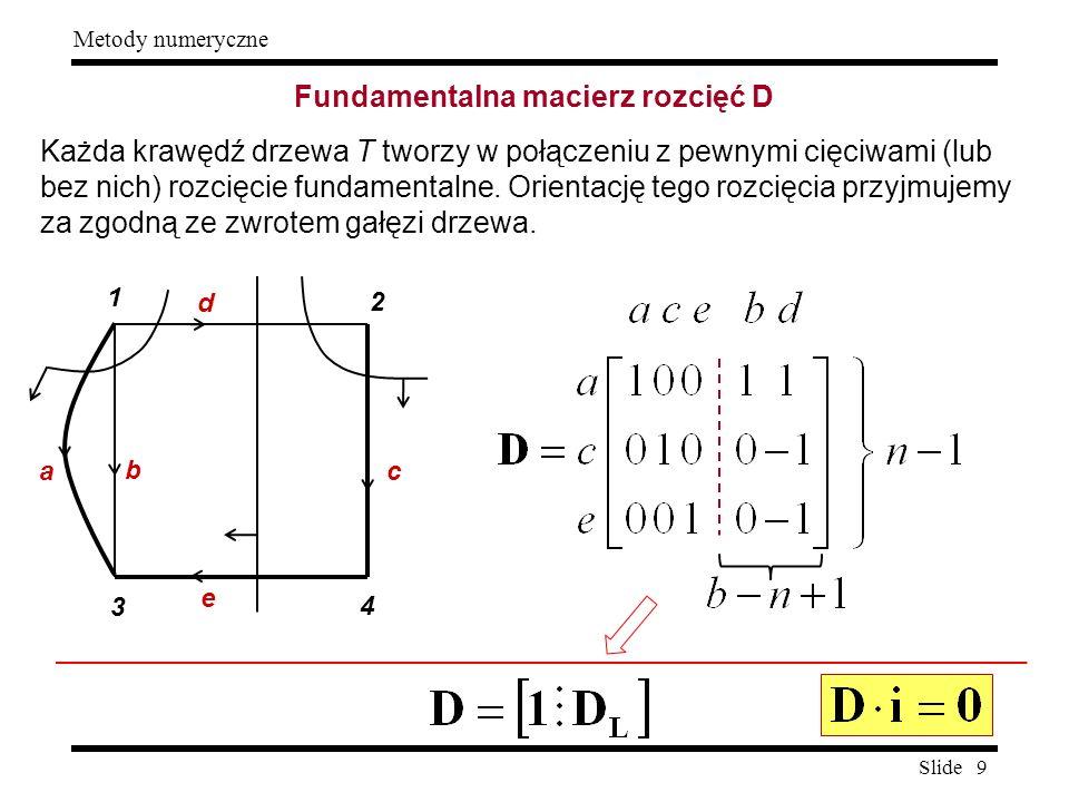 Fundamentalna macierz rozcięć D