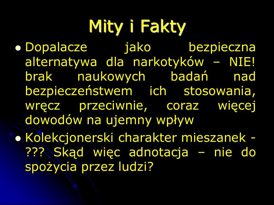 Mity i Fakty