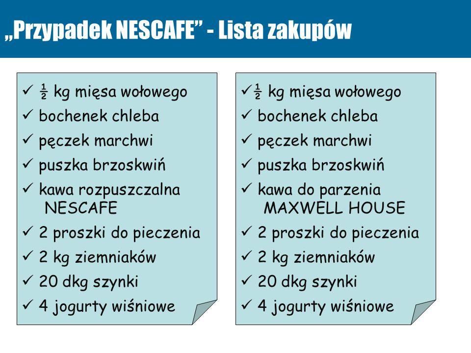"""""""Przypadek NESCAFE - Lista zakupów"""